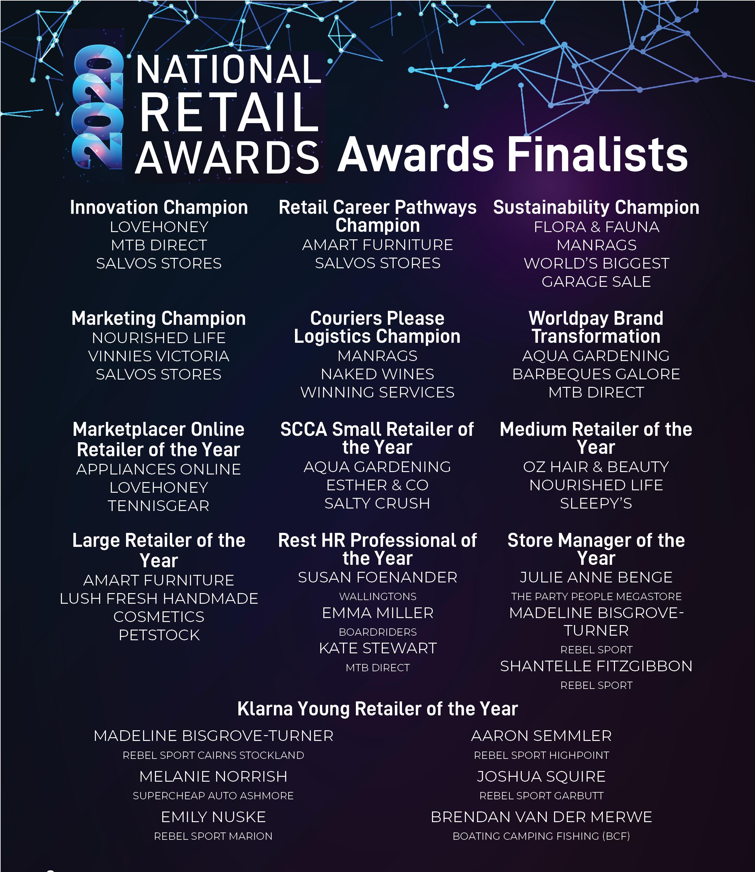 Finalists Announcement